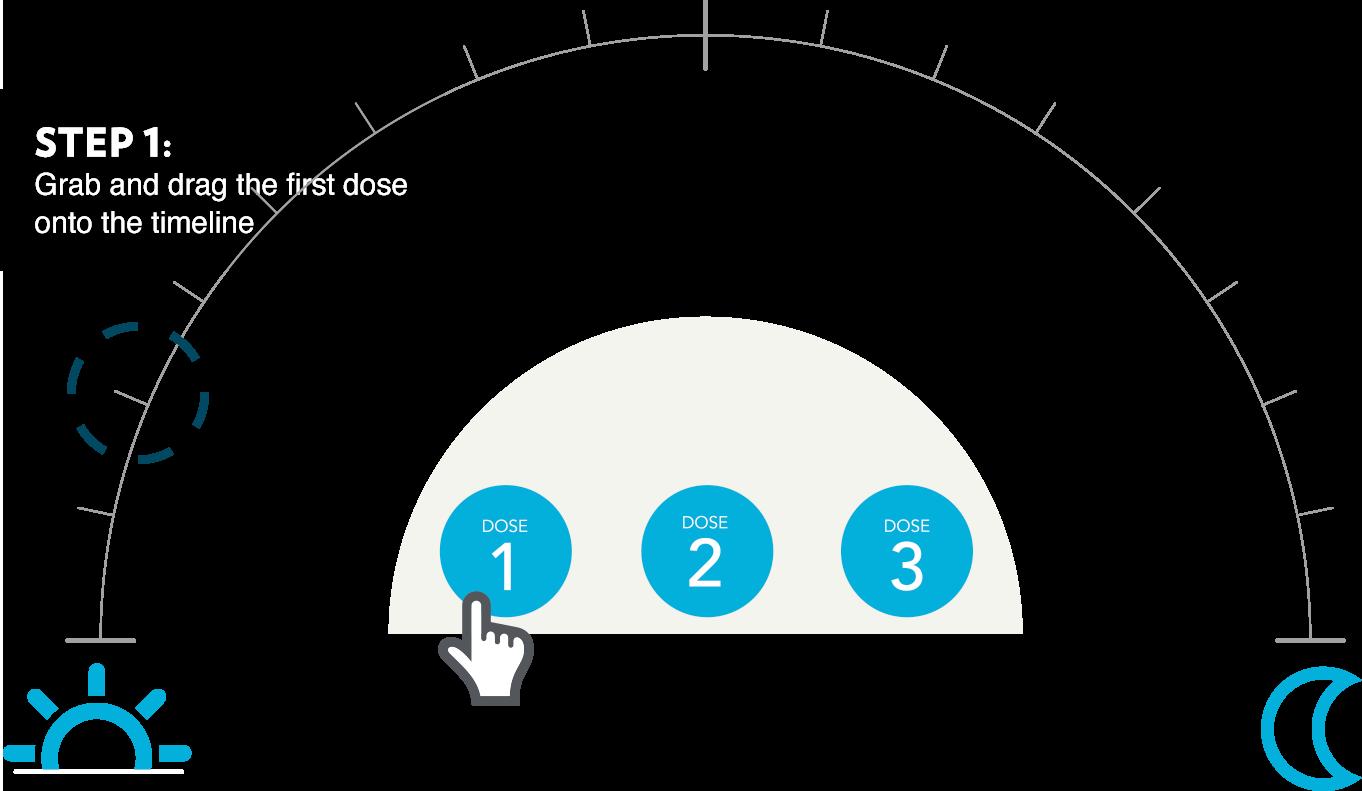 Interactive dosing tool